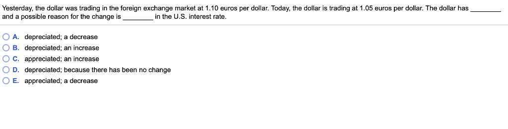 Yesterday The Dollar Was Trading