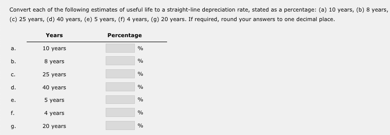 Convert Each Of The Following Estimates Useful Life To A Straight Line Depreciation Rate