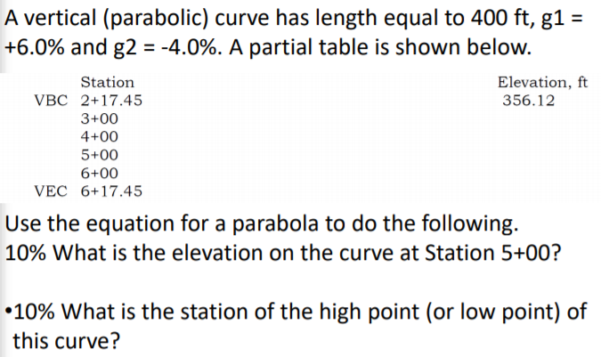 A vertical (parabolic) curve has length equal to 400 ft, g1- +6.0% and g2-4.0%. A partial table is shown below. Station Elevation, ft 356.12 VBC 2+17.45 3+00 4+00 5+00 6+00 VEC 6+17.45 Use the equation for a parabola to do the following. 10% What is the elevation on the curve at Station 5+00? -10% what is the station of the high point (or low point) of this curve?