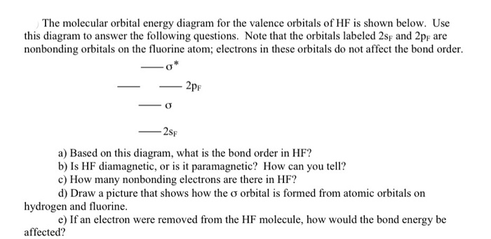 What Is Hf >> Solved The Molecular Orbital Energy Diagram For The Valen