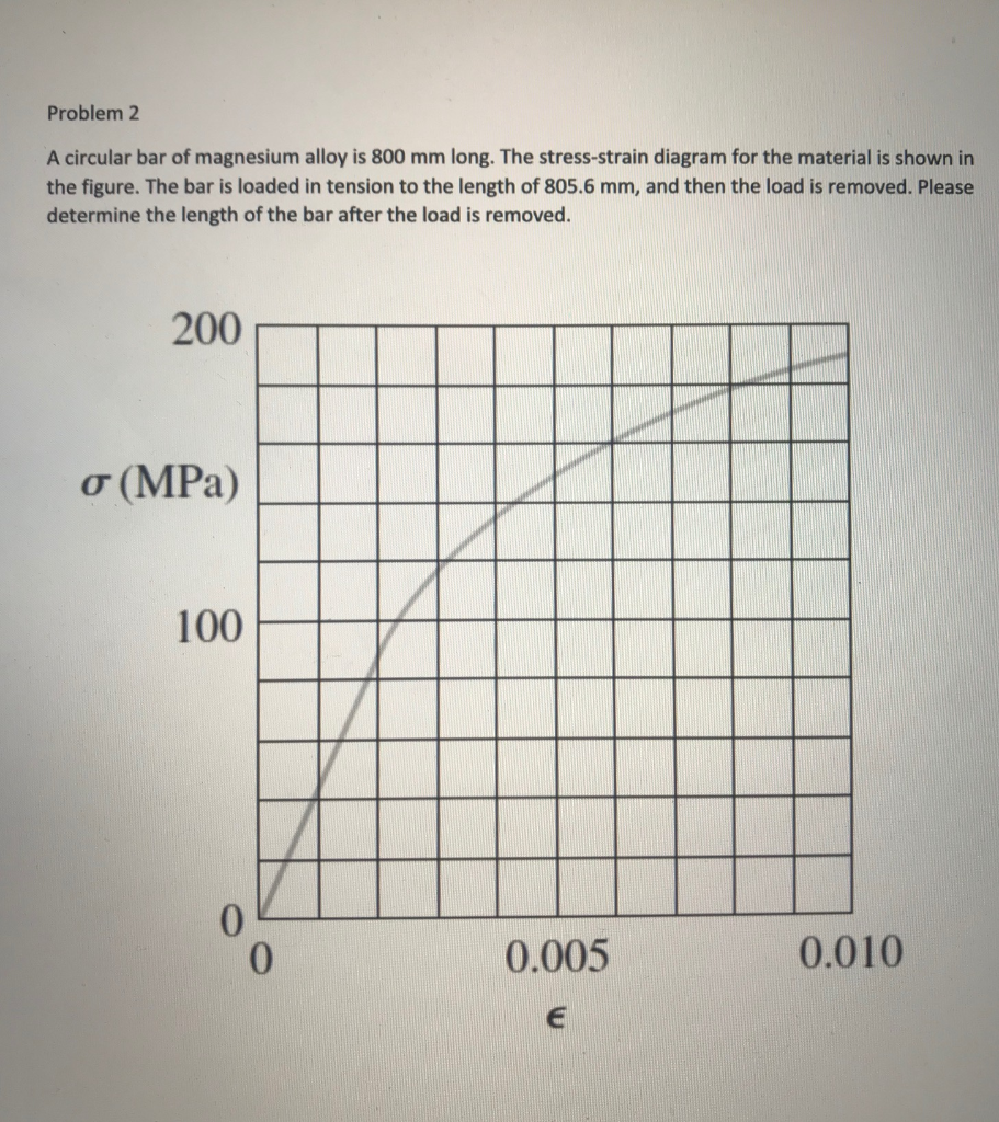 Solved: Problem 2 A Circular Bar Of Magnesium Alloy Is 800