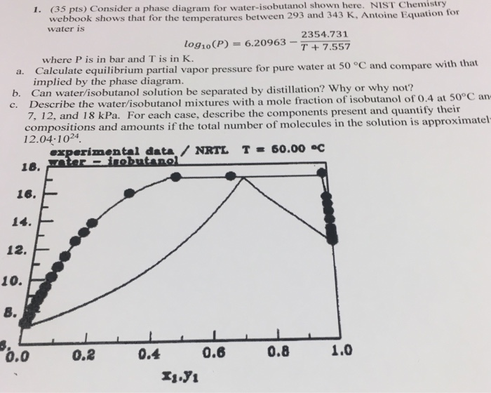 Consider A Phase Diagram For Water-isobutanol Show... | Chegg.com on
