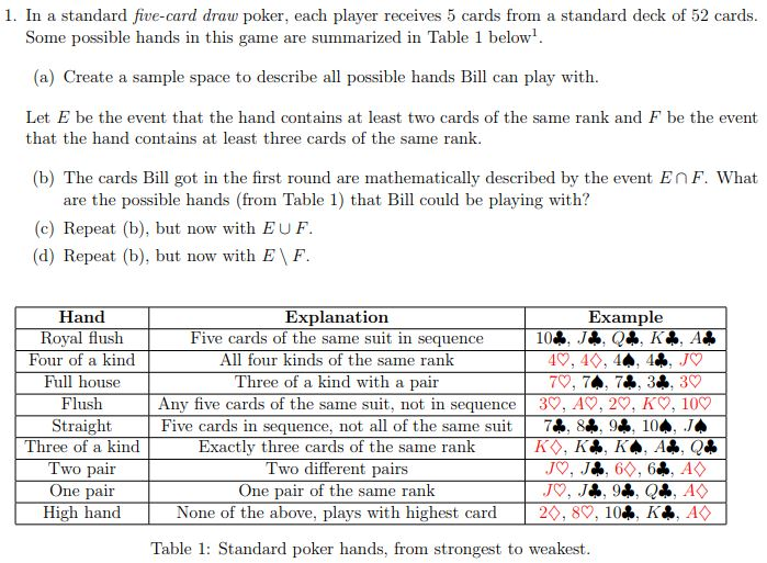 In A Standard Five Card Draw Each Player Receives 5 Cards