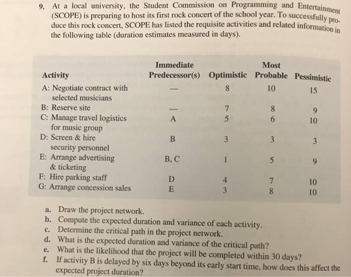 Solved: 9  At A Local University, The Student Commission O