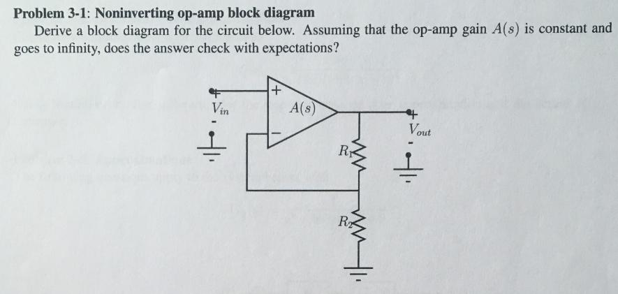 problem 3-1: noninverting op-amp block diagram derive a block diagram for