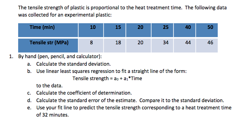 Solved: The Tensile Strength Of Plastic Is Proportional To