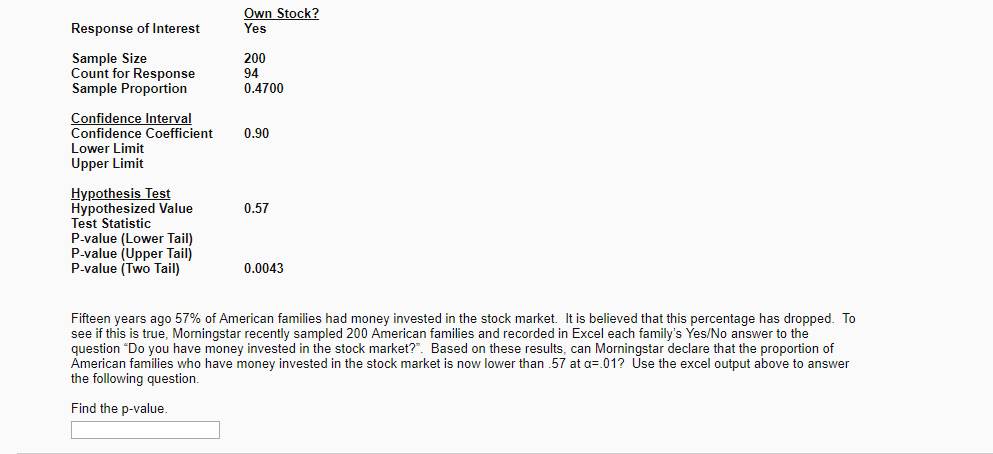 Solved Own Stock Yes Response Of Interest Sample Size Cou