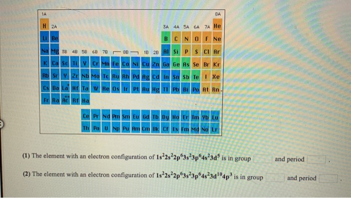 8A 3A 4A 5A 6A 7 Ge As Se Br Kr At Rn Tb (1) The element with an electron configuration of 1s22s22p 3s 3p 4s23dS is in group (2) The element with an electron configuration of 1 222p3p4304p is in group and period and period