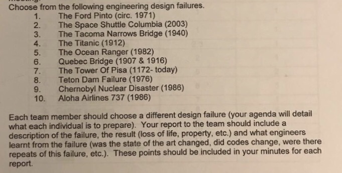 Solved: Choose From The Following Engineering Design Failu