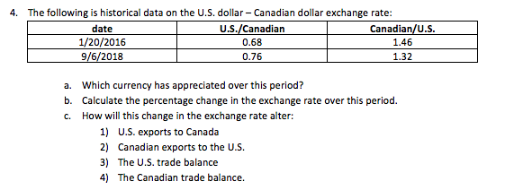 The Following Is Historical Data On U S Dollar Canadian Exchange Rate