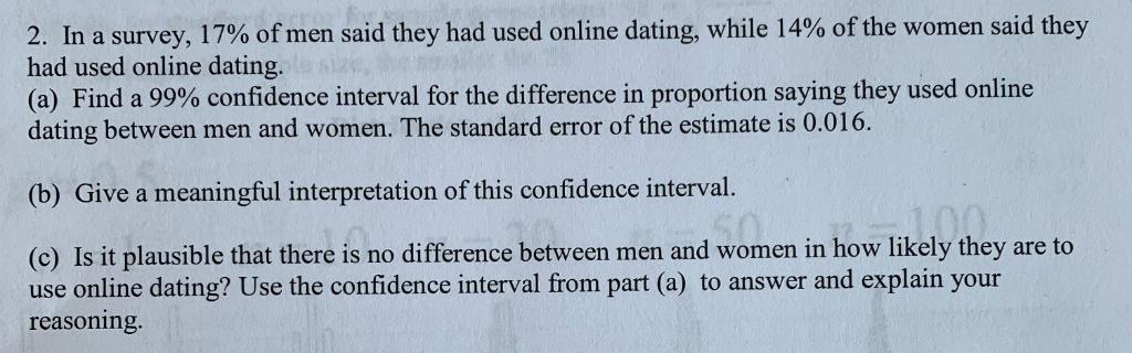 explain online dating