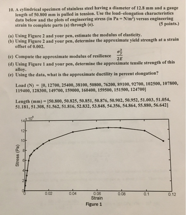 10. A cylindrical specimen of stainless steel having a diameter of 12.8 mm and a gauge length of 50.800 mm is pulled in tension. Use the load-elongation characteristics data below and the plots of engineering stress (in Pa N/m2) versus engineering strain to complete parts (a) through (e). (5 points.) (a) Using Figure 2 and your pen, estimate the modulus of elasticity. (b) Using Figure 2 and your pen, determine the approximate yield strength at a strain offset of 0.002 (c) Compute the approximate modulus of resilience (d) Using Figure 1 and your pen, determine the approximate tensile strength of this (e) Using the data, what is the approximate ductility in percent elongation? 2E alloy. Load (N) = [0, 12700, 25400, 38100, 50800, 76200, 89100, 92700, 102500, l 07800, 119400, 128300, 149700, 159000, 160400, 159500, 151500, 124700] Length (mm)- [50.800, 50.825, 50.851, 50.876, 50.902, 50.952, 51.003, 51.054, 51.181, 51.308, 51.562, 51.816, 52.832, 53.848, 54.356, 54.864, 55.880, 56.642] x 10 14 12 10 0.02 0.04 0.06 Strain 0.08 0.1 0.12 Figure 1