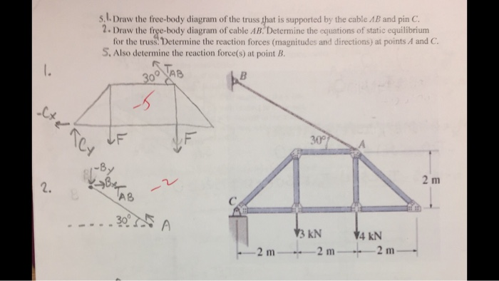 solved s l draw the free body diagram of the truss hat i  draw the free body diagram of the truss hat is supported by