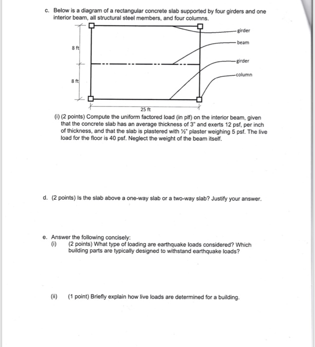 below is a diagram of a rectangular concrete slab supported by four girders  and