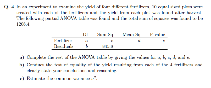 Q. 4 In an experiment to examine the yield of four different fertilizers, 10 equal sized plots were treated with each of the
