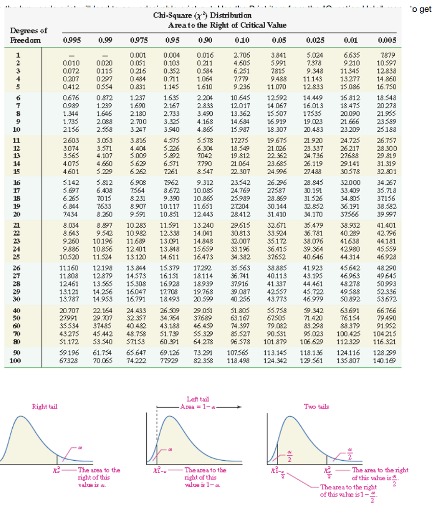 lowest price 91ab7 ae142 PLEASE HELP! Strugglng over here on how to really read these tables!!  (