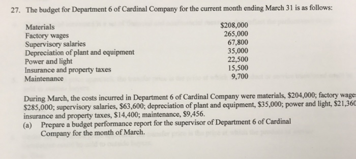 Solved: The Budget For Department 6 Of Cardinal Company Fo