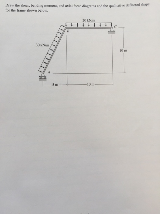 Drawing Force Diagrams Answers Auto Electrical Wiring Diagram