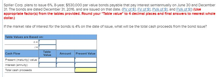 Spiller Corp. plans to issue 6%, 8-year, $530,000 par value bonds payable that pay interest semiannually on June 30 and December 31. The bonds are dated December 31, 2016, and are Issued on that date. (PV of $1. FV of $1, PVA of $1, and FVA of $1 (Use appropriate factor(s) from the tables provided. Round your Table velue to 4 declmel pleces and final answers to nearest whole doller.) If the market rate of Interest for the bonds is 4% on the date of issue, what will be the total cash proceeds from the bond issue? Table Values are Based on Table Value ash Flow Present (maturity) value Interest (annuity) Total cash proceeds Amount Present Value