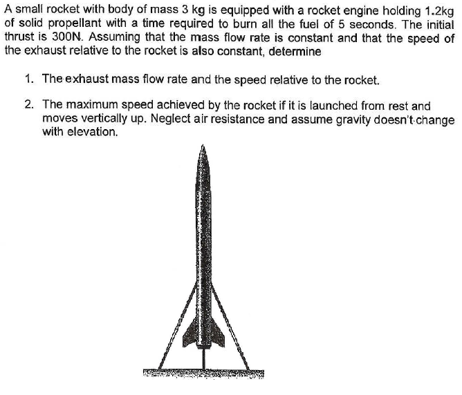 Solved: A Small Rocket With Body Of Mass 3 Kg Is Equipped