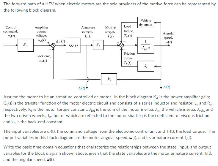 Solved The Forward Path Of A Hev When Electric Motors Are