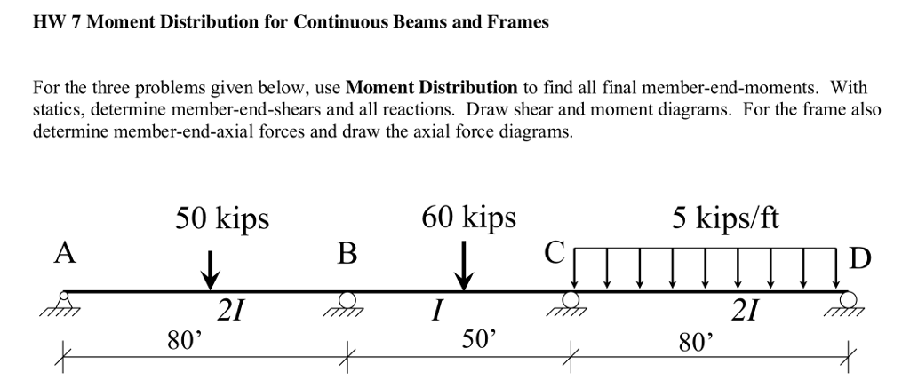 Solved: HW 7 Moment Distribution For Continuous Beams And