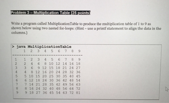 Solved Problem 3 Multiplication Table 25 Points Write A