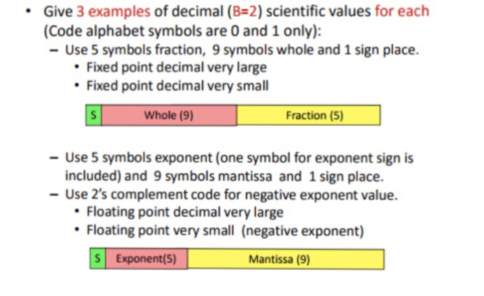Give 3 Examples Of Decimal B 2 Scientific Values Chegg