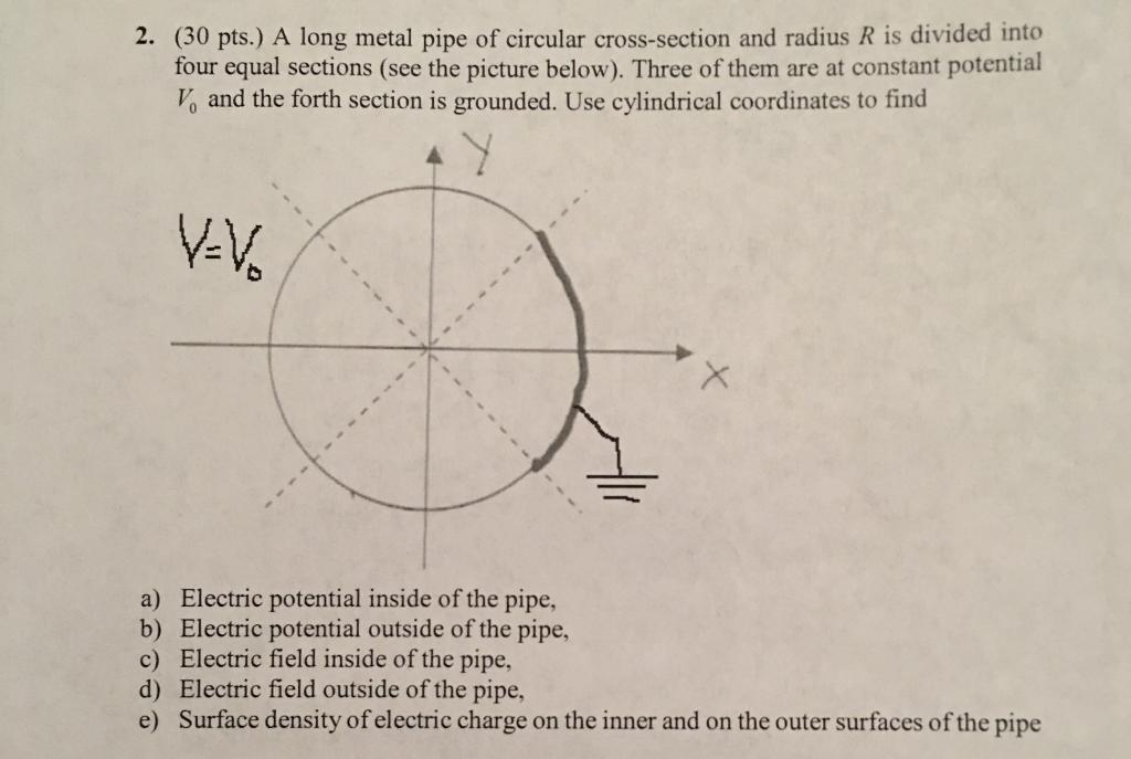 2 30 pts a long metal pipe of circular cross s chegg com