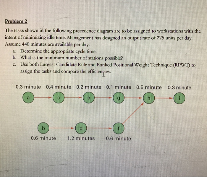Solved problem 2 the tasks shown in the following precede problem 2 the tasks shown in the following precedence diagram are to be assigned to workstations ccuart Choice Image