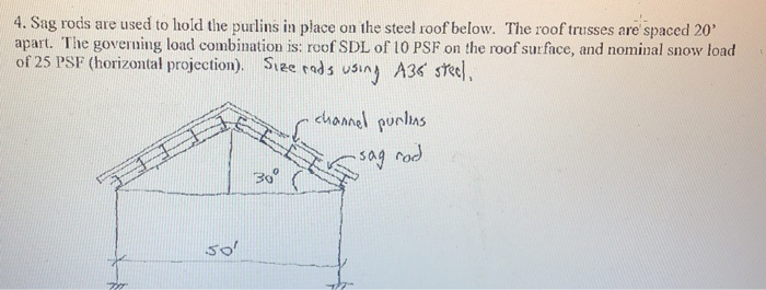 Solved: 4  Sag Rods Are Used To Hoid The Purlins In Place