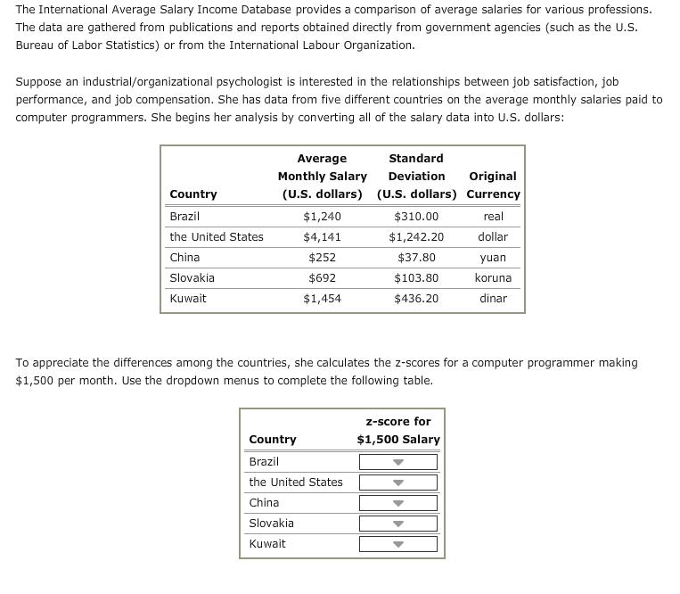 Solved: The International Average Salary Income Database P