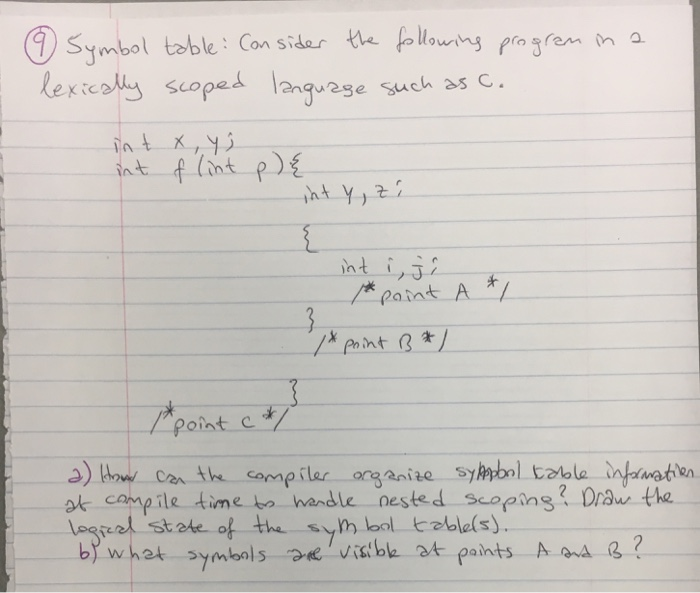 Solved Symbol Table Consider The Following Program In A