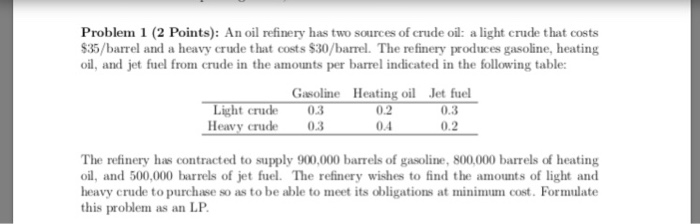 Solved: Problem 1 (2 Points): An Oil Refinery Has Two Sour