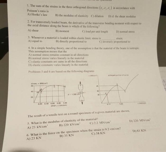 Moment Diagram And Elastic Line Figure 3 3 3 20 Bending Moment Diagram