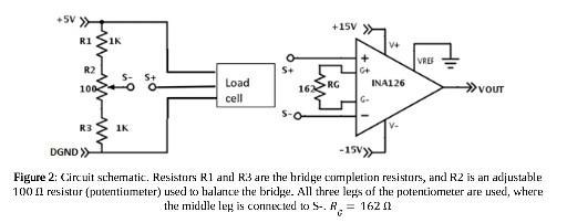 Solved: 3. Treating Each Strain Gage Inside The Load Cell ... | Chegg.comChegg