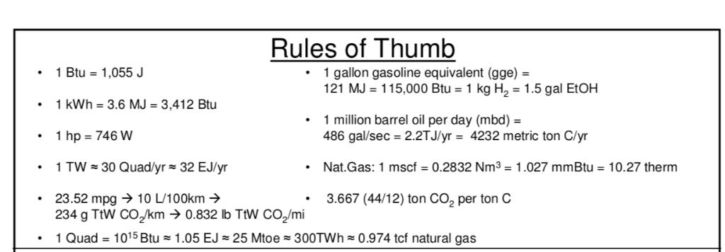 Rules Of Thumb 1 Btu 055 J Kwh 3 6 Mj 412 Hp