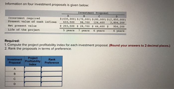 Compute the project profitability index for each investment proposal kent nix investments