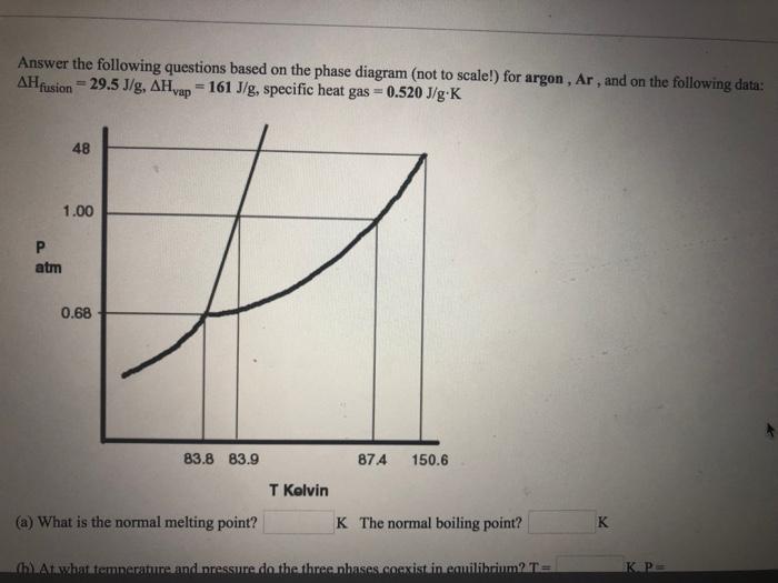 media%2F571%2F57197440 64de 4d7c 96e3 7cc64d55575c%2Fimage pressure temperature phase diagram ethylene schematics diagram