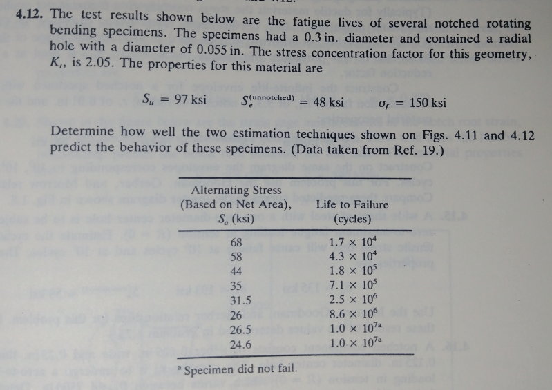 the fatigue lives of several notched rotating cimens. The specimens had a 0.3 in. diameter and contained a radial le with a diameter of 0.055 in. The stress concentration factor for this geometry K,, is 2.05. The properties for this material are S 97 ksi SCunnotched)48 ksi a 150 ksi o 1 Determine how well the two estimation techniques shown on Figs. 4.11 and 4.12 predict the behavior of these specimens. (Data taken from Ref. 19.) Alternating Stress (Based on Net Area), Sa (ksi) 68 58 Life to Failure (cycles) 35 31.5 26 26.5 24.6 1.7 × 104 4.3 x 104 1.8 × 105 7.1 x 10 2.5 x 106 8.6 x 106 1.0 107a 1.0 × 10- 7a Specimen did not fail.