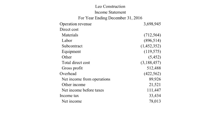 income statement for leo construction find media2f5782f57834159 420a 4515 a6f6 51