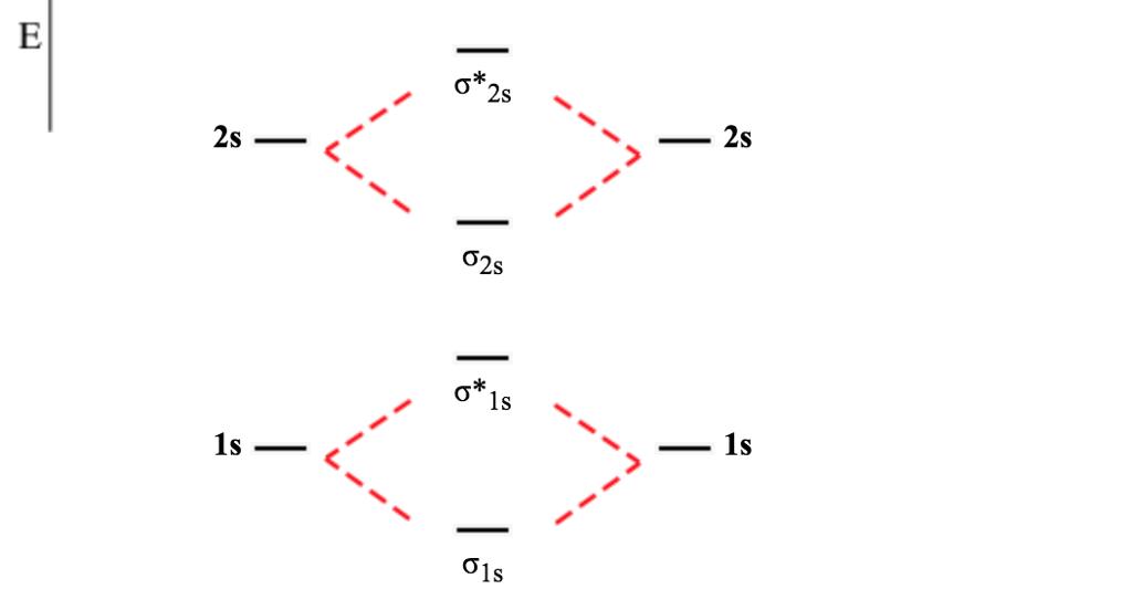 Solved: Use The Molecular Orbital Energy Diagram Below To ... B2 Molecular Orbital Diagram