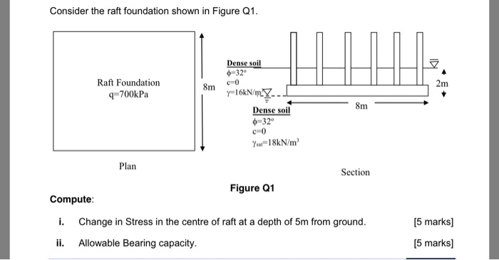 Solved Consider The Raft Foundation Shown In Figure Q1 De