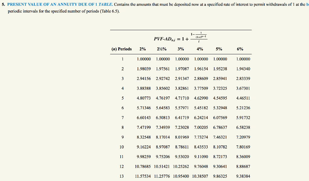 Solved 5 Present Value Of An Annuity Due Of 1 Table Con