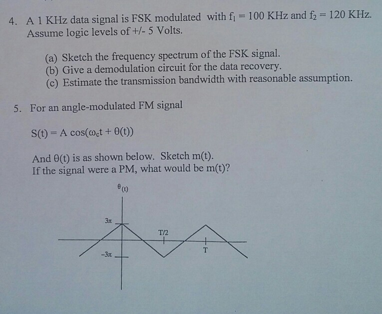 4  AI KHz Data Signal Is FSK Modulated With F = 10