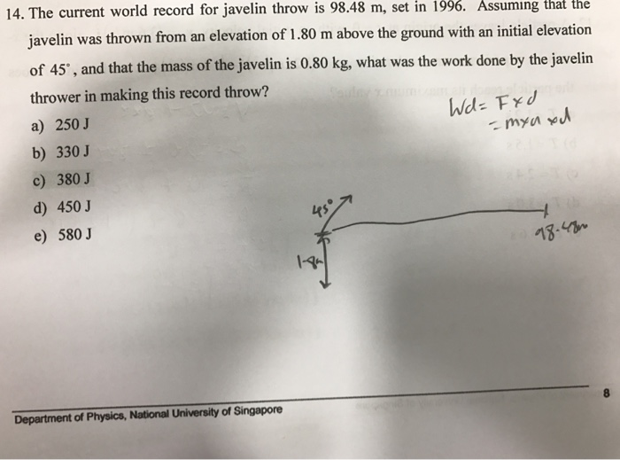research project for ap statistics on the effect of the angle on how far a javelin is thrown - learn javelin throw in simple and easy steps starting from overview, environment, how to play, safety and exercise pull the javelin back with your shoulder as far as possible fast running aids the throwing speed of the javelin but that does not mean that we will increase the speed to much.