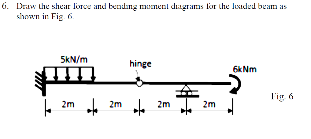 For Accessibility Draw The Shear Force And Bending Moment