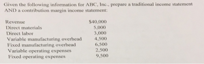 Solved Given The Following Information For Abc Inc Pre