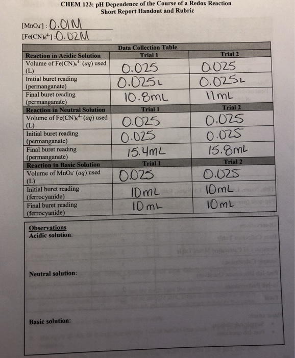 Please complete data tables on worksheet and show chegg chem 123 ph dependence of the course of a redox reaction short report handout and ibookread Read Online