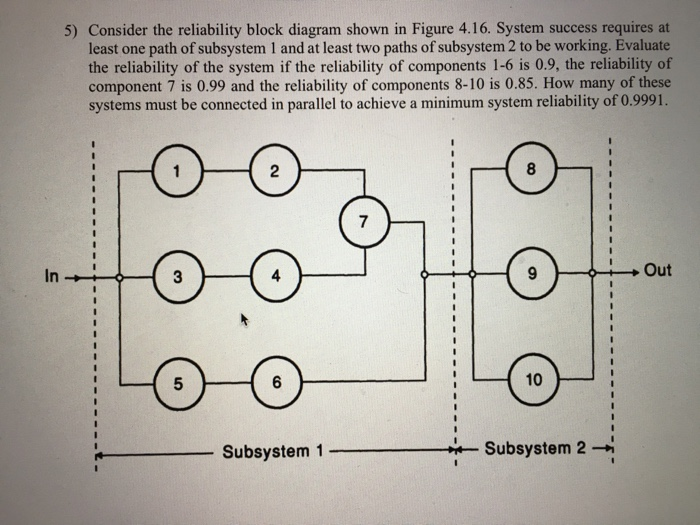 reliability block diagram 2 out of 3 solved 5  consider the reliability block diagram shown in  reliability block diagram shown